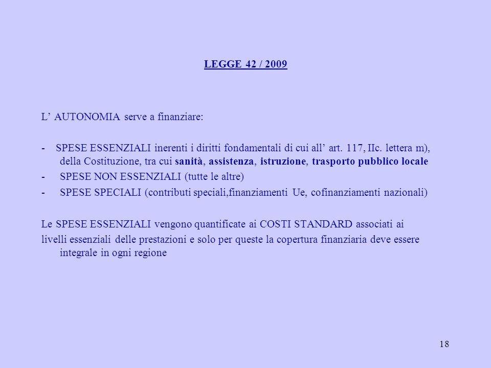 18 LEGGE 42 / 2009 L AUTONOMIA serve a finanziare: - SPESE ESSENZIALI inerenti i diritti fondamentali di cui all art.