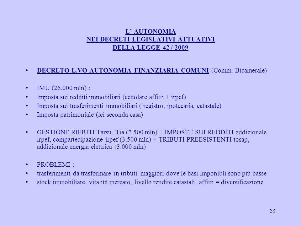 26 L AUTONOMIA NEI DECRETI LEGISLATIVI ATTUATIVI DELLA LEGGE 42 / 2009 DECRETO L.VO AUTONOMIA FINANZIARIA COMUNI (Comm.