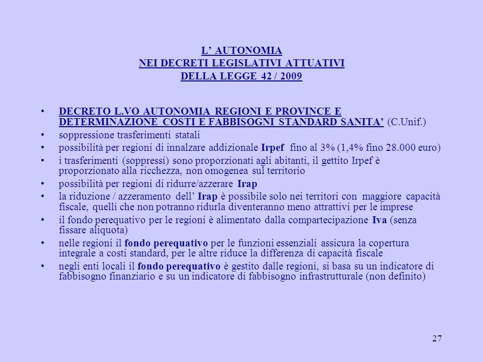 27 L AUTONOMIA NEI DECRETI LEGISLATIVI ATTUATIVI DELLA LEGGE 42 / 2009 DECRETO L.VO AUTONOMIA REGIONI E PROVINCE E DETERMINAZIONE COSTI E FABBISOGNI STANDARD SANITA (C.Unif.) soppressione trasferimenti statali possibilità per regioni di innalzare addizionale Irpef fino al 3% (1,4% fino 28.000 euro) i trasferimenti (soppressi) sono proporzionati agli abitanti, il gettito Irpef è proporzionato alla ricchezza, non omogenea sul territorio possibilità per regioni di ridurre/azzerare Irap la riduzione / azzeramento dell Irap è possibile solo nei territori con maggiore capacità fiscale, quelli che non potranno ridurla diventeranno meno attrattivi per le imprese il fondo perequativo per le regioni è alimentato dalla compartecipazione Iva (senza fissare aliquota) nelle regioni il fondo perequativo per le funzioni essenziali assicura la copertura integrale a costi standard, per le altre riduce la differenza di capacità fiscale negli enti locali il fondo perequativo è gestito dalle regioni, si basa su un indicatore di fabbisogno finanziario e su un indicatore di fabbisogno infrastrutturale (non definito)