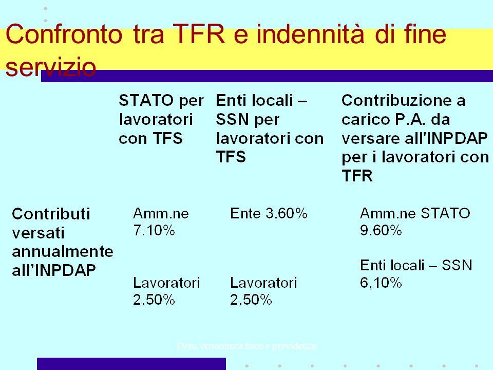 Dem. economica fisco e previdenza Confronto tra TFR e indennità di fine servizio