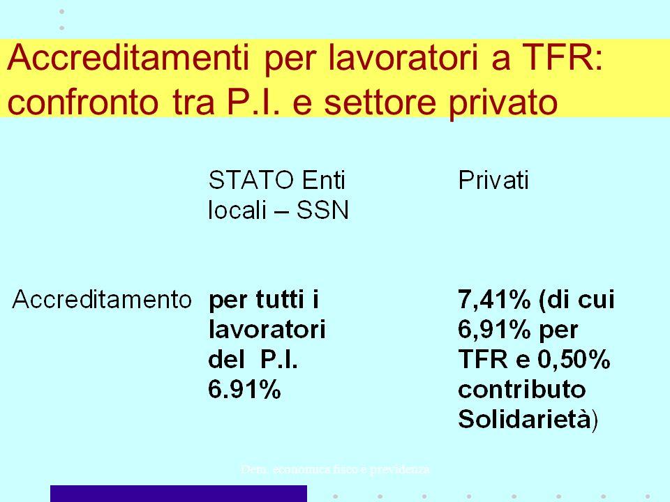 Dem. economica fisco e previdenza Accreditamenti per lavoratori a TFR: confronto tra P.I.