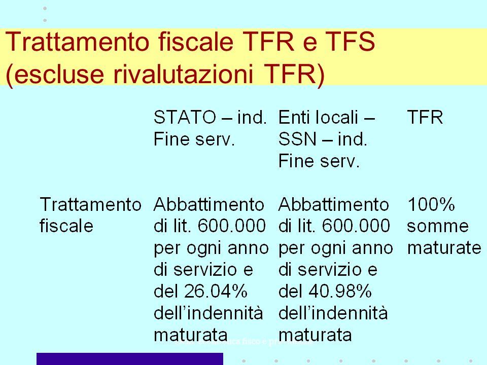 Dem. economica fisco e previdenza Trattamento fiscale TFR e TFS (escluse rivalutazioni TFR)