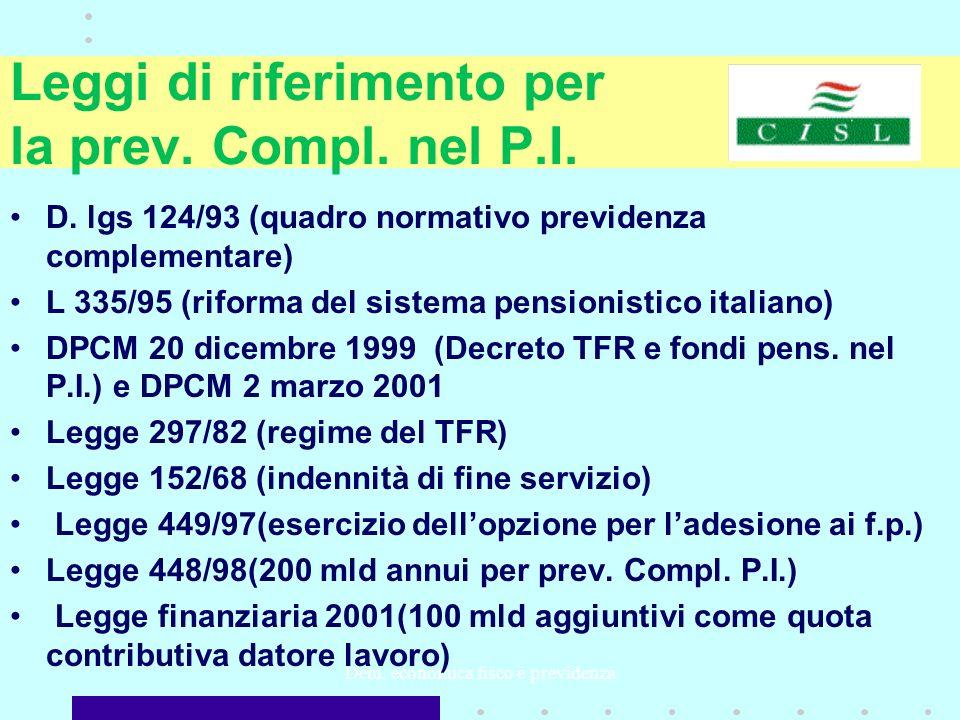 Dem. economica fisco e previdenza Leggi di riferimento per la prev.
