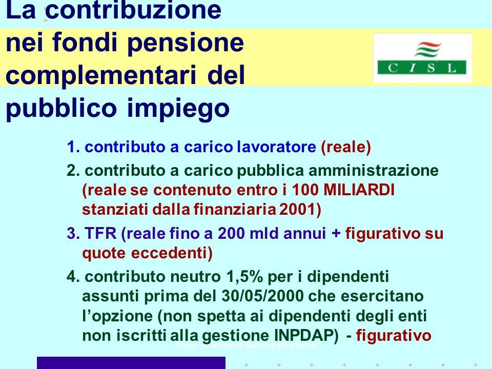 Dem. economica fisco e previdenza La contribuzione nei fondi pensione complementari del pubblico impiego 1. contributo a carico lavoratore (reale) 2.