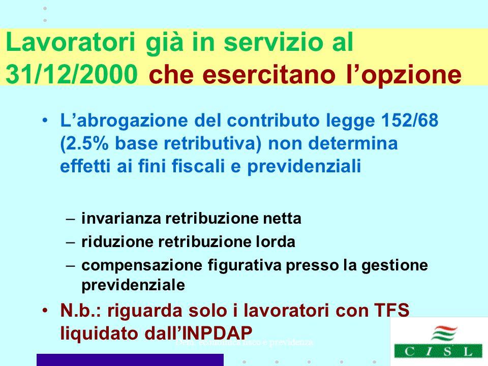 Dem. economica fisco e previdenza Lavoratori già in servizio al 31/12/2000 che esercitano lopzione Labrogazione del contributo legge 152/68 (2.5% base