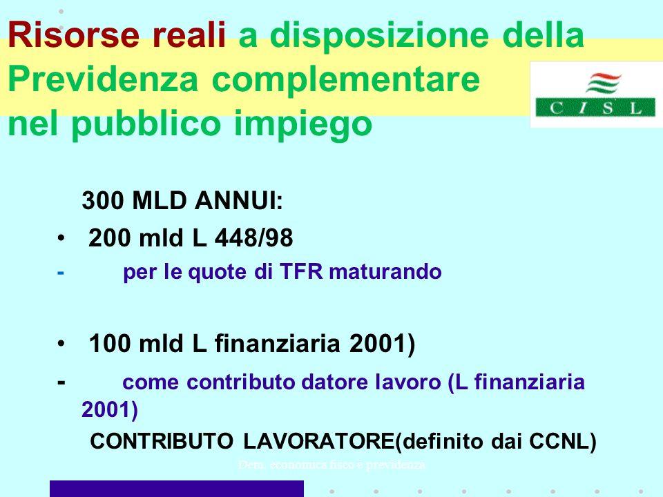 Dem. economica fisco e previdenza Risorse reali a disposizione della Previdenza complementare nel pubblico impiego 300 MLD ANNUI: 200 mld L 448/98 - p
