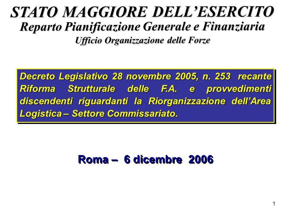1 STATO MAGGIORE DELLESERCITO Reparto Pianificazione Generale e Finanziaria Ufficio Organizzazione delle Forze Roma – 6 dicembre 2006 Decreto Legislat