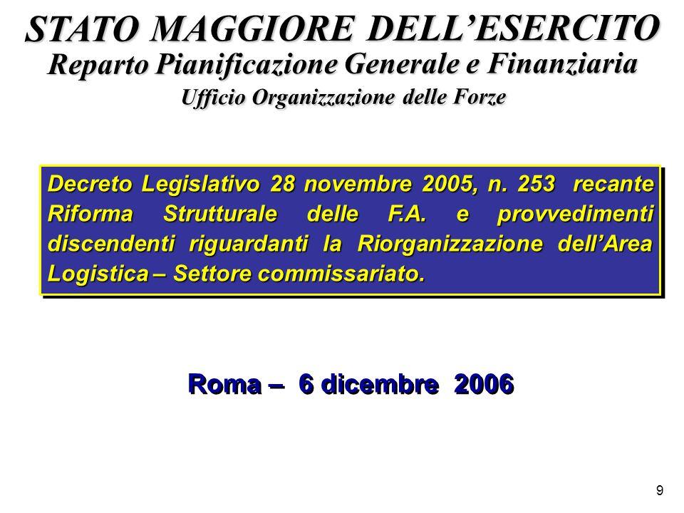 9 STATO MAGGIORE DELLESERCITO Reparto Pianificazione Generale e Finanziaria Ufficio Organizzazione delle Forze Roma – 6 dicembre 2006 Decreto Legislat