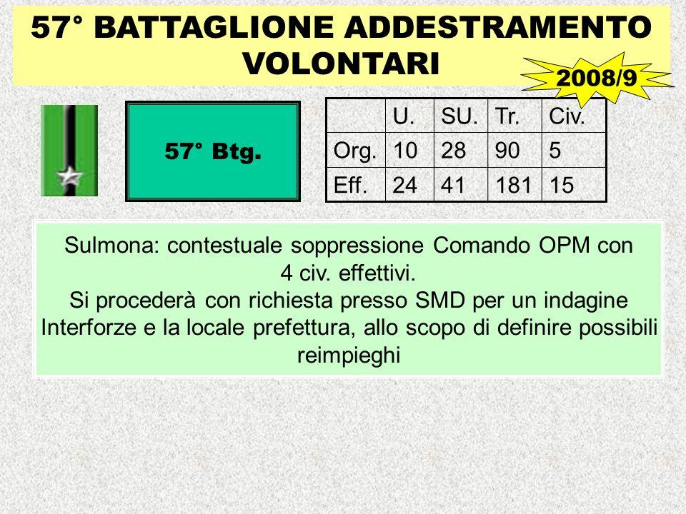 57° BATTAGLIONE ADDESTRAMENTO VOLONTARI U.SU.Tr.Civ. Org.1028905 Eff.244118115 57° Btg. Sulmona: contestuale soppressione Comando OPM con 4 civ. effet