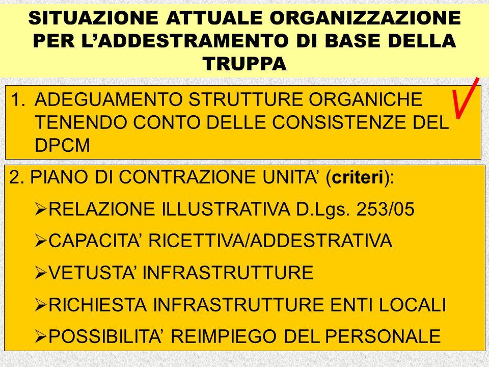 1.ADEGUAMENTO STRUTTURE ORGANICHE TENENDO CONTO DELLE CONSISTENZE DEL DPCM 2. PIANO DI CONTRAZIONE UNITA (criteri): RELAZIONE ILLUSTRATIVA D.Lgs. 253/
