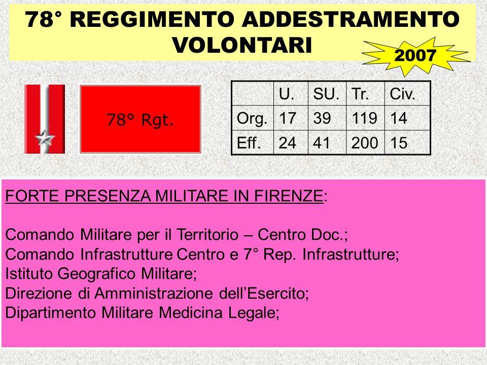 78° REGGIMENTO ADDESTRAMENTO VOLONTARI U.SU.Tr.Civ. Org.173911914 Eff.244120015 78° Rgt. FORTE PRESENZA MILITARE IN FIRENZE: Comando Militare per il T