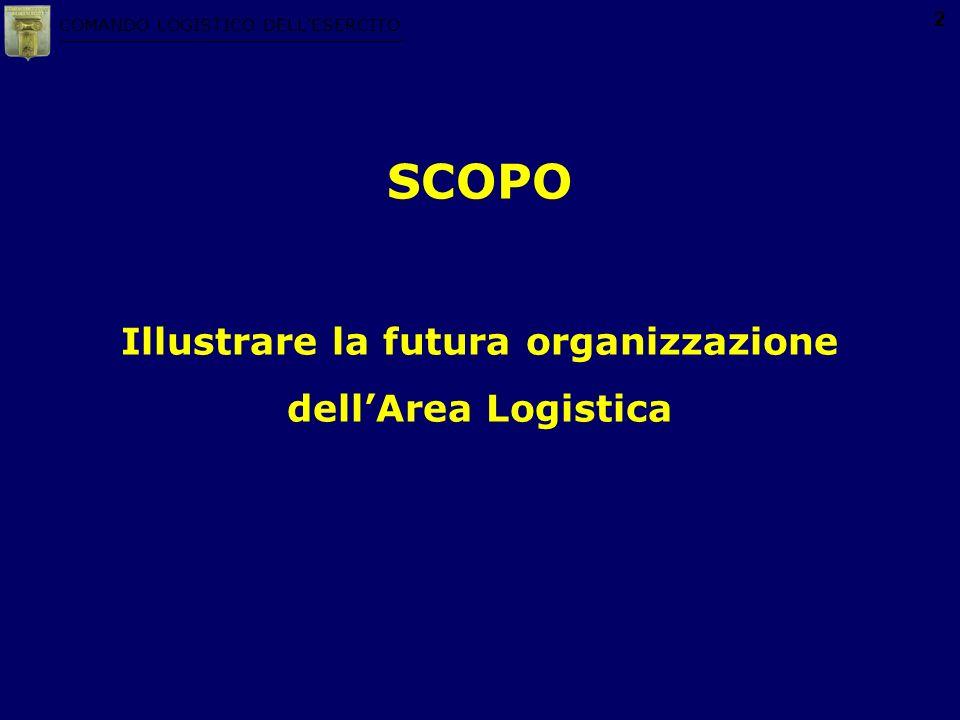 COMANDO LOGISTICO DELLESERCITO 2 SCOPO Illustrare la futura organizzazione dellArea Logistica