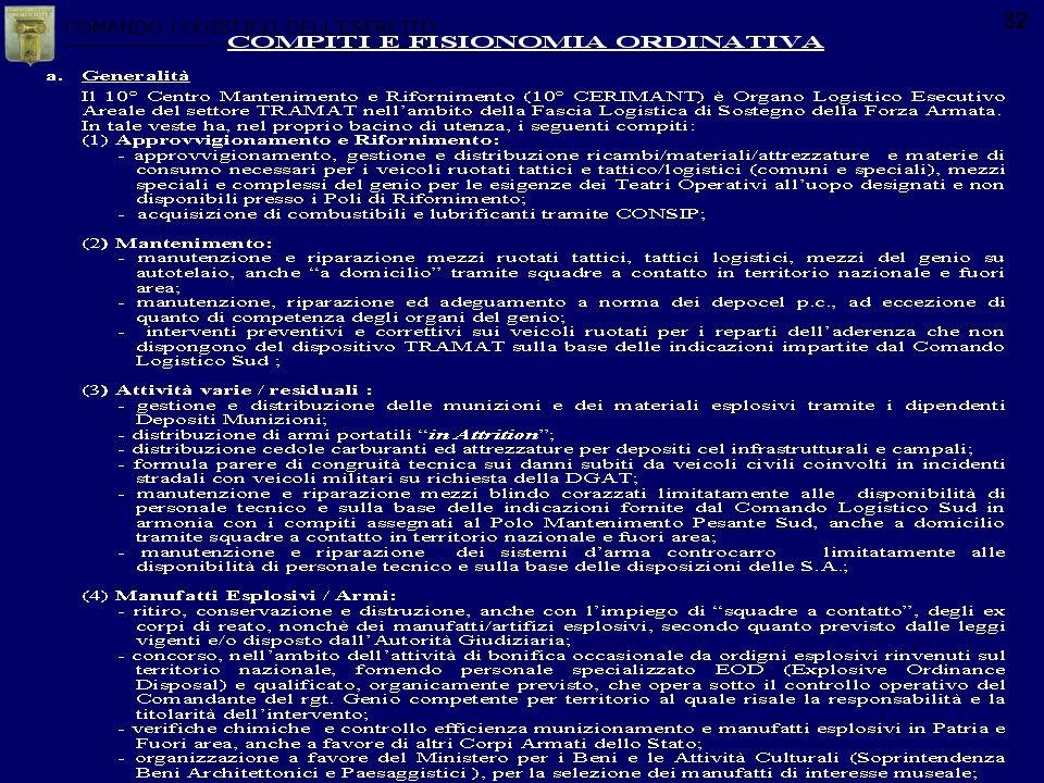 COMANDO LOGISTICO DELLESERCITO 32