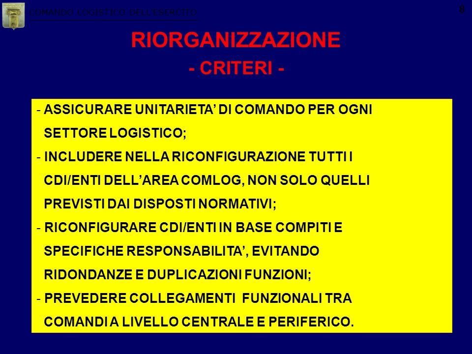 8 RIORGANIZZAZIONE - CRITERI - - ASSICURARE UNITARIETA DI COMANDO PER OGNI SETTORE LOGISTICO; - INCLUDERE NELLA RICONFIGURAZIONE TUTTI I CDI/ENTI DELL