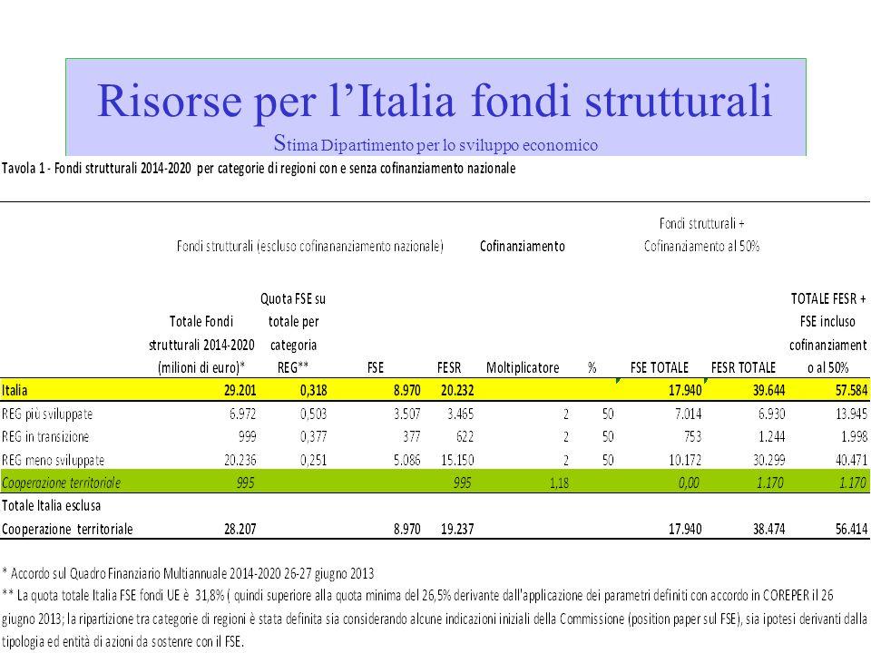 Risorse per lItalia fondi strutturali S tima Dipartimento per lo sviluppo economico