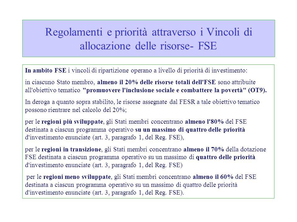 Regolamenti e priorità attraverso i Vincoli di allocazione delle risorse- FSE In ambito FSE i vincoli di ripartizione operano a livello di priorità di