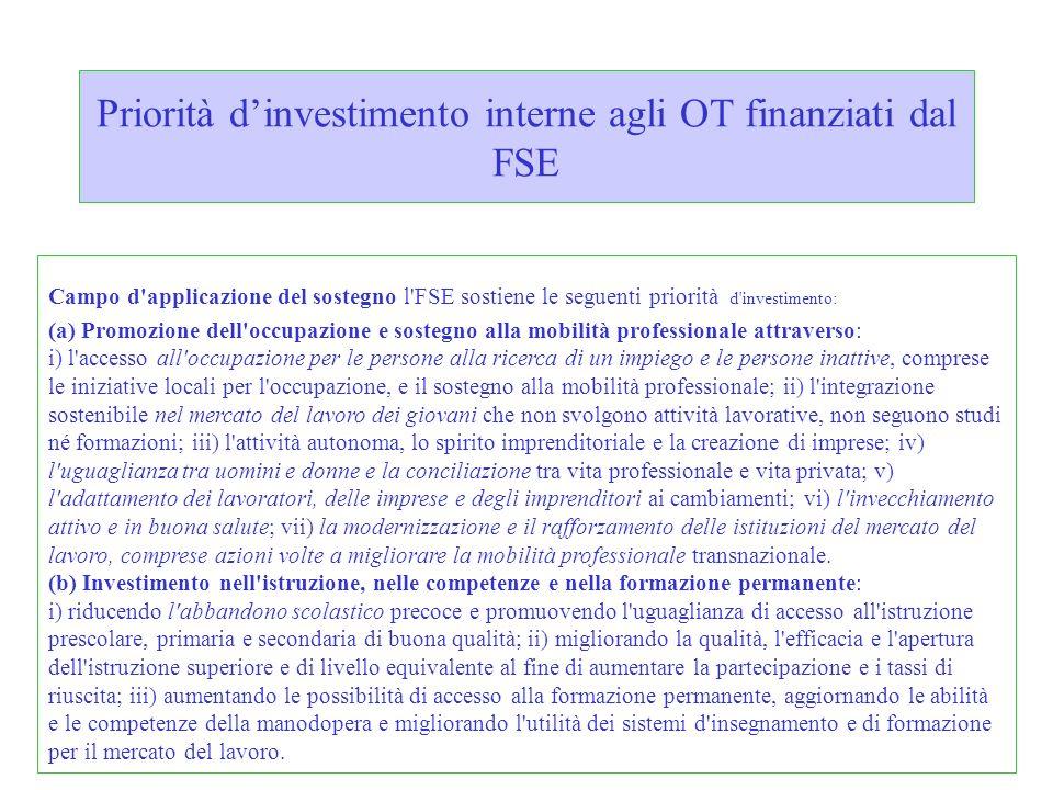 Priorità dinvestimento interne agli OT finanziati dal FSE Campo d'applicazione del sostegno l'FSE sostiene le seguenti priorità d'investimento: (a) Pr