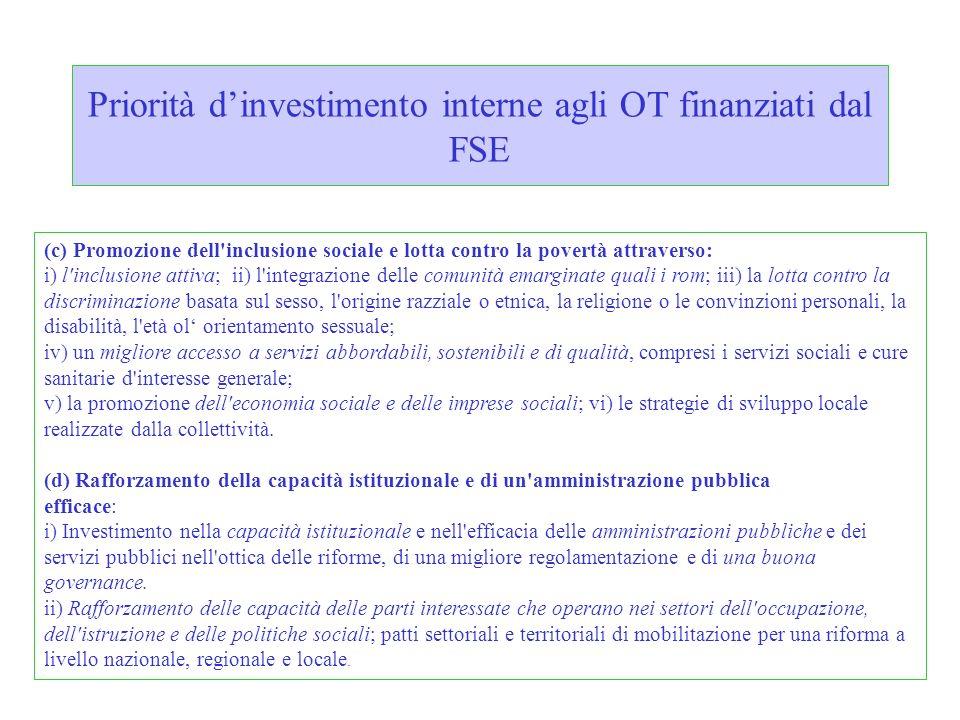Priorità dinvestimento interne agli OT finanziati dal FSE (c) Promozione dell'inclusione sociale e lotta contro la povertà attraverso: i) l'inclusione