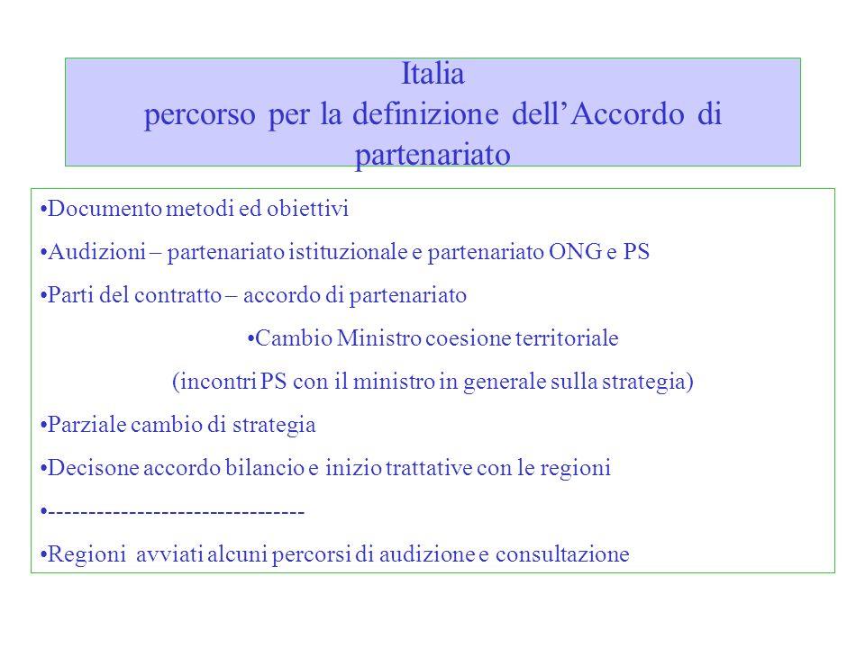 Italia percorso per la definizione dellAccordo di partenariato Documento metodi ed obiettivi Audizioni – partenariato istituzionale e partenariato ONG