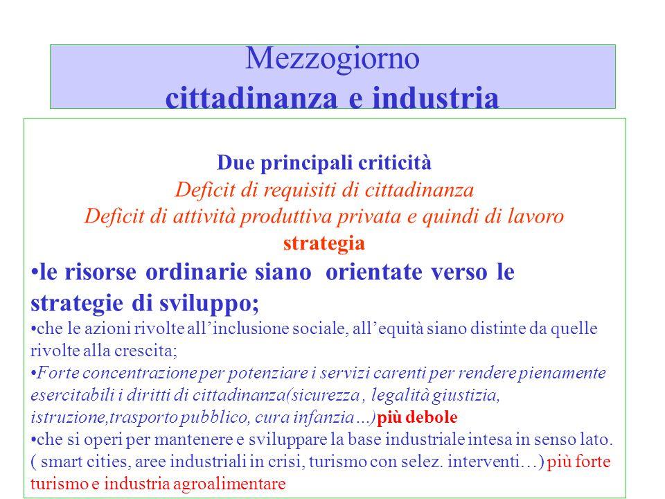 Mezzogiorno cittadinanza e industria Due principali criticità Deficit di requisiti di cittadinanza Deficit di attività produttiva privata e quindi di