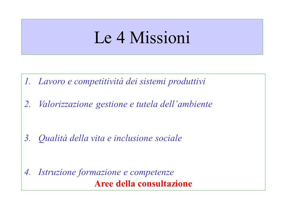 Le 4 Missioni 1.Lavoro e competitività dei sistemi produttivi 2.Valorizzazione gestione e tutela dellambiente 3.Qualità della vita e inclusione social