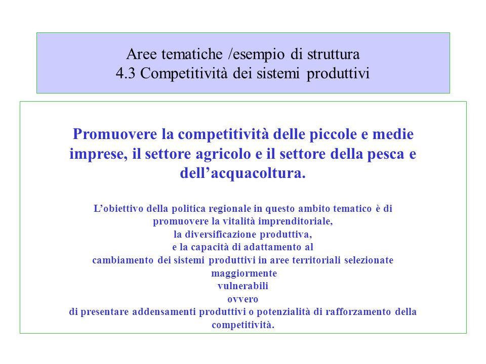 Aree tematiche /esempio di struttura 4.3 Competitività dei sistemi produttivi Promuovere la competitività delle piccole e medie imprese, il settore ag