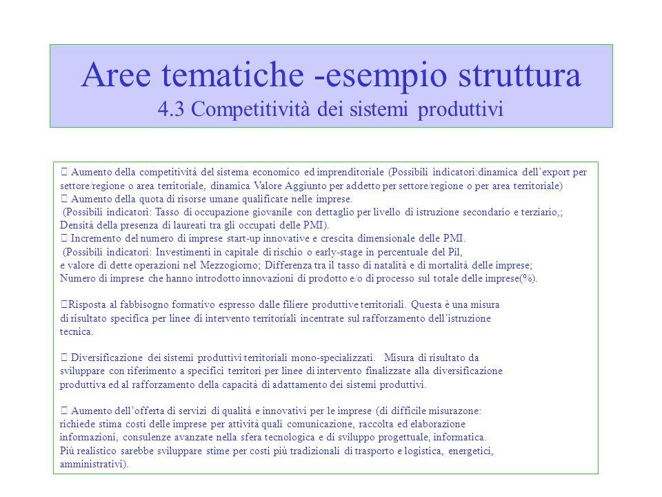 Aree tematiche -esempio struttura 4.3 Competitività dei sistemi produttivi • Aumento della competitività del sistema economico ed imprenditoriale (Pos