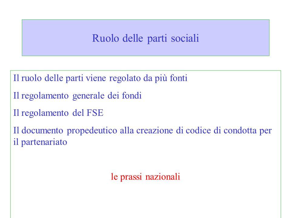 Ruolo delle parti sociali Il ruolo delle parti viene regolato da più fonti Il regolamento generale dei fondi Il regolamento del FSE Il documento prope