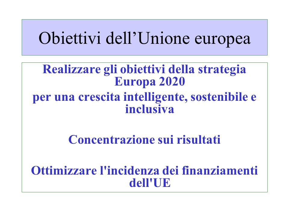 Obiettivi dellUnione europea Realizzare gli obiettivi della strategia Europa 2020 per una crescita intelligente, sostenibile e inclusiva Concentrazion