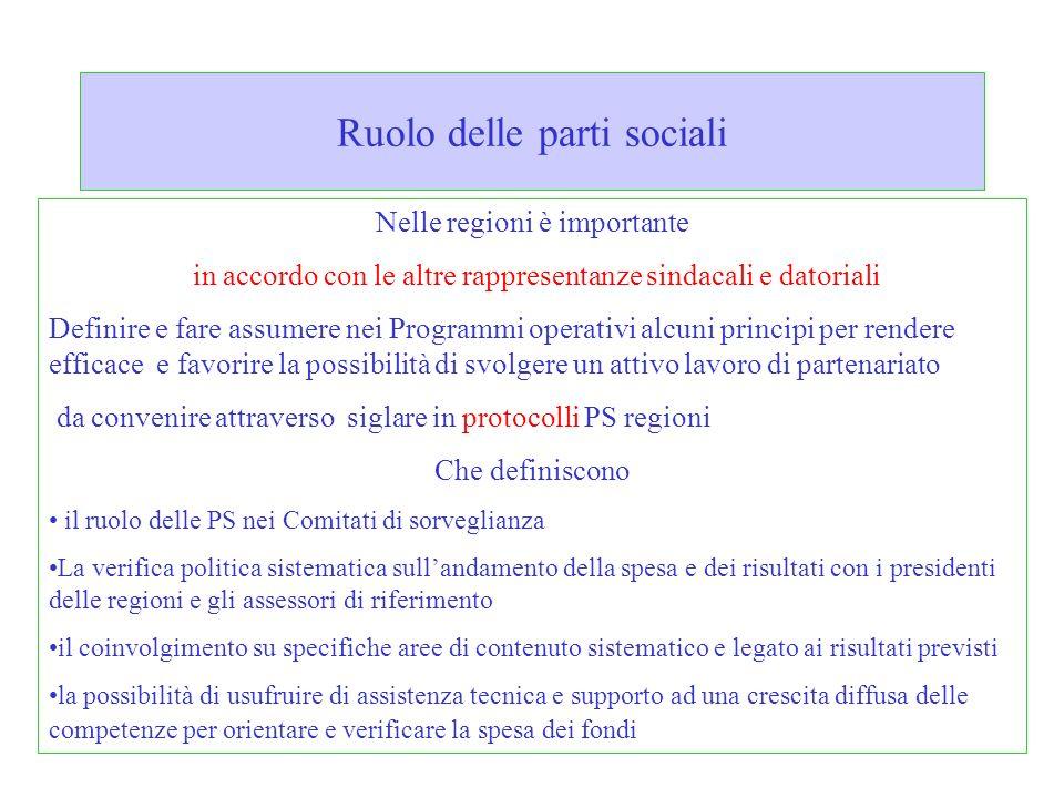 Ruolo delle parti sociali Nelle regioni è importante in accordo con le altre rappresentanze sindacali e datoriali Definire e fare assumere nei Program