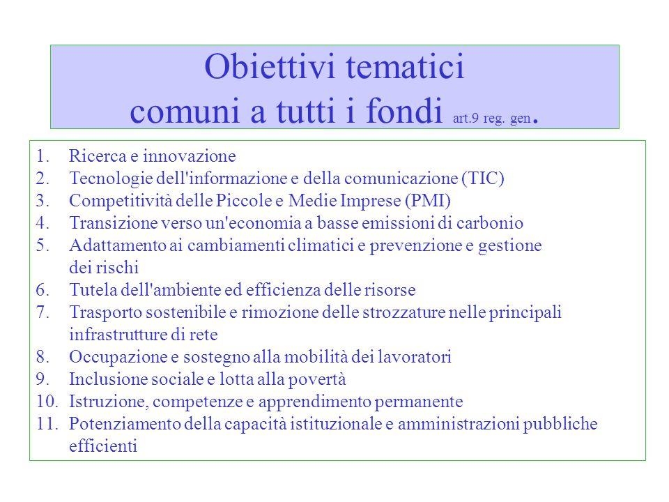 Obiettivi tematici comuni a tutti i fondi art.9 reg. gen. 1.Ricerca e innovazione 2.Tecnologie dell'informazione e della comunicazione (TIC) 3.Competi