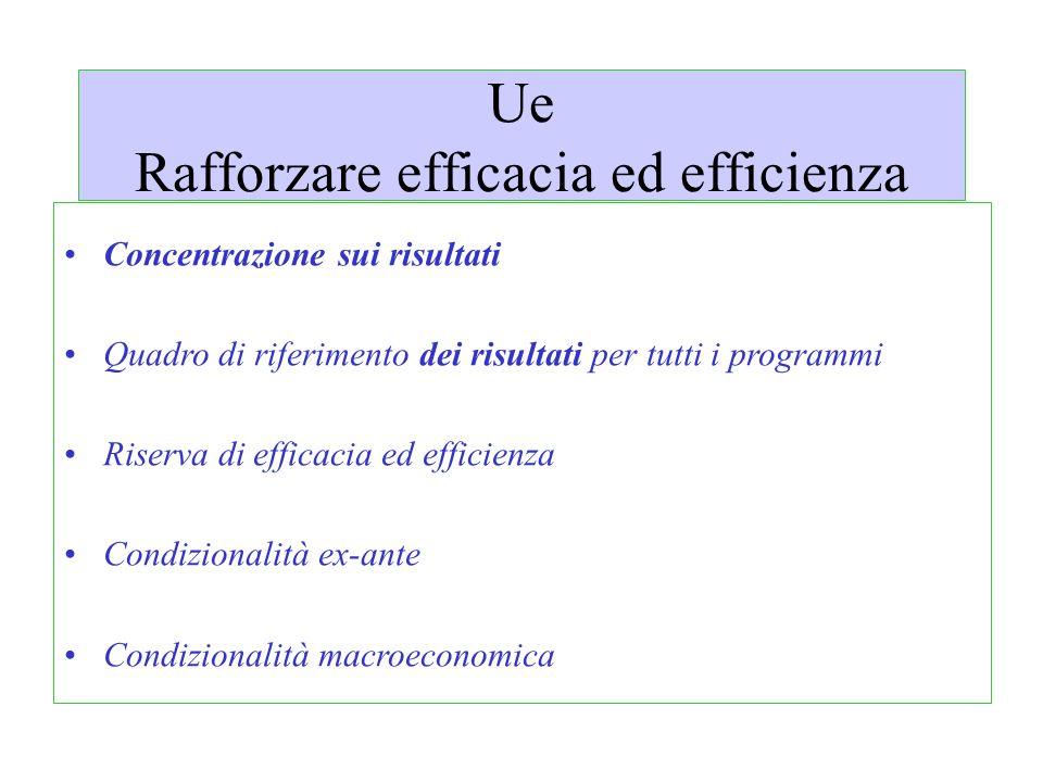 Ue Rafforzare efficacia ed efficienza Concentrazione sui risultati Quadro di riferimento dei risultati per tutti i programmi Riserva di efficacia ed e