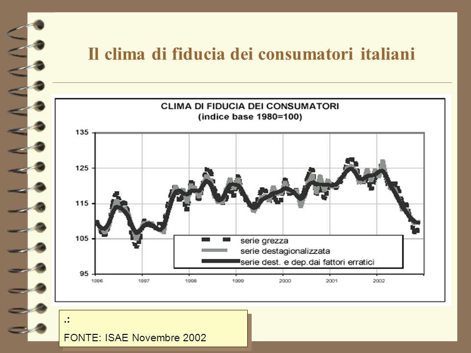 Il clima di fiducia dei consumatori italiani.: FONTE: ISAE Novembre 2002.: FONTE: ISAE Novembre 2002
