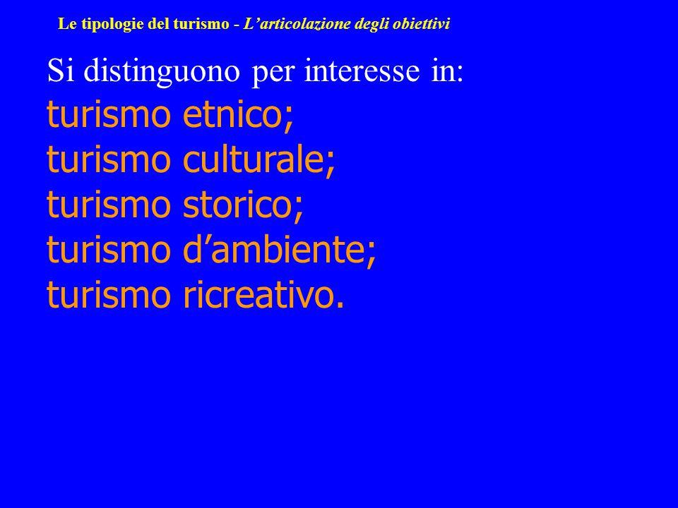 Le tipologie del turismo - Larticolazione degli obiettivi Si distinguono per interesse in: turismo etnico; turismo culturale; turismo storico; turismo