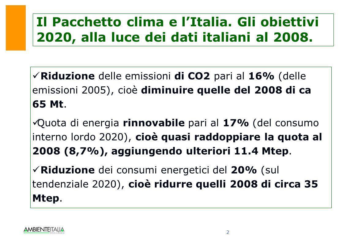 2 Il Pacchetto clima e lItalia. Gli obiettivi 2020, alla luce dei dati italiani al 2008. Riduzione delle emissioni di CO2 pari al 16% (delle emissioni