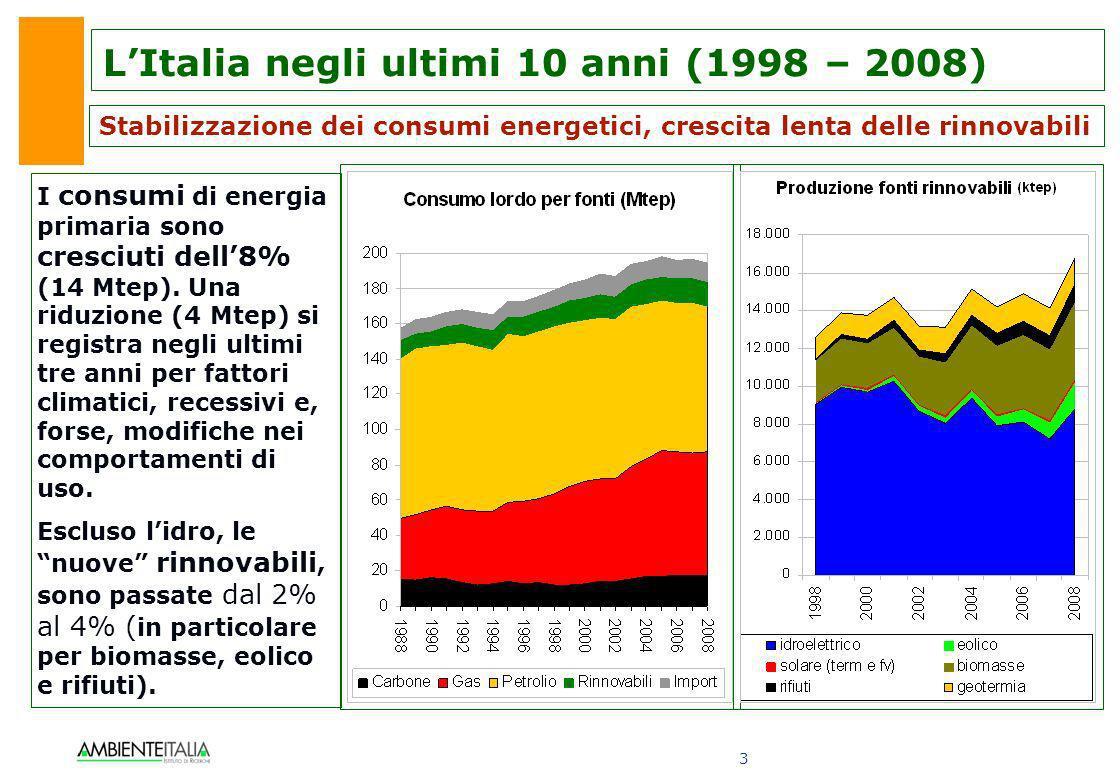 3 LItalia negli ultimi 10 anni (1998 – 2008) Stabilizzazione dei consumi energetici, crescita lenta delle rinnovabili I consumi di energia primaria so