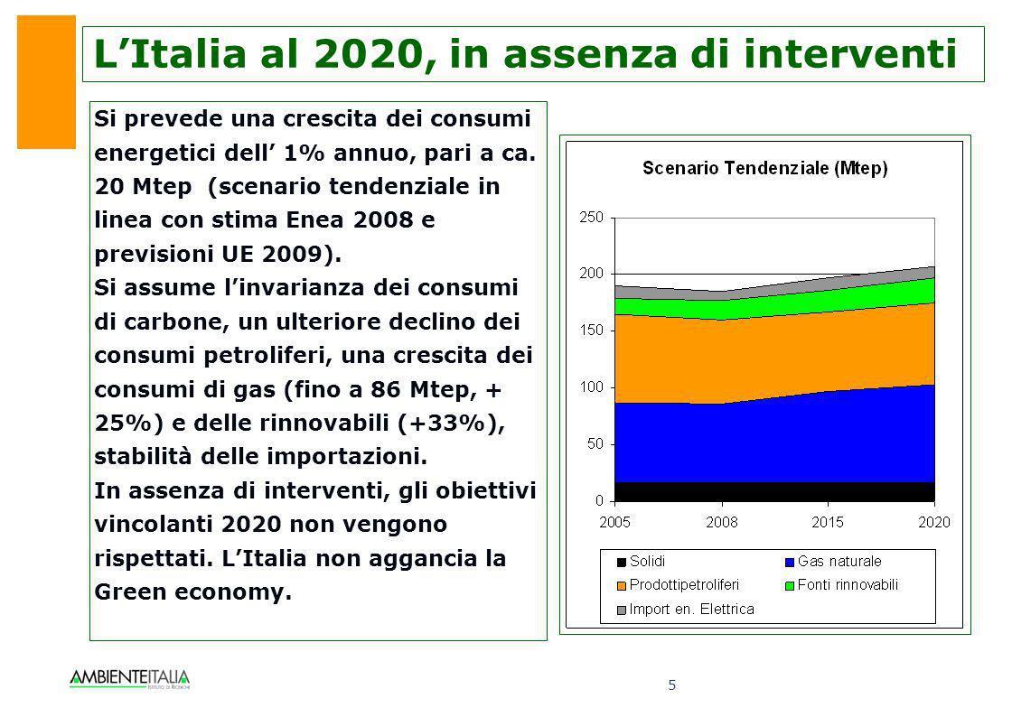 5 LItalia al 2020, in assenza di interventi Si prevede una crescita dei consumi energetici dell 1% annuo, pari a ca. 20 Mtep (scenario tendenziale in