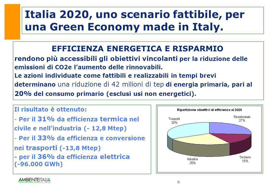 7 Trasporti: [14 Mtep] conversione del 15% della mobilità privata e merci su ferro, nave e bici; maggiore efficienza e minori percorrenze per il 20% del consumo energetico Residenziale: [11 Mtep]efficienza energetica nel settore delledilizia privata, sia nella ristrutturazione che nelle nuove costruzioni per 5 milioni di appartamenti (17% del totale); efficienza elettrodomestici, illuminazione, climatizzazione Terziario: [6 Mtep] Efficienza negli usi termici ed elettrici nel settore terziario attraverso interventi su circa 200.000 edifici pubblici e privati e sullilluminazione pubblica Industria: [10,5 Mtep] Efficienza dei motori e ristrutturazione dei cicli produttivi Italia 2020, uno scenario fattibile, per una Green Economy made in Italy.