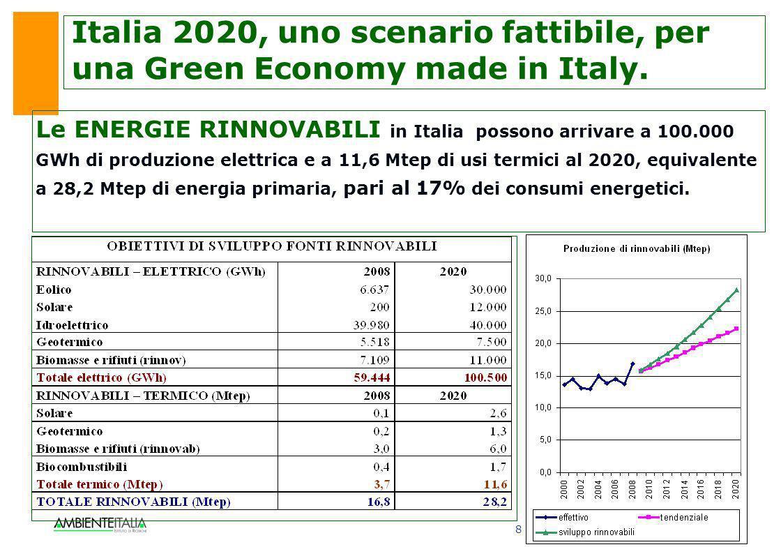 8 Le ENERGIE RINNOVABILI in Italia possono arrivare a 100.000 GWh di produzione elettrica e a 11,6 Mtep di usi termici al 2020, equivalente a 28,2 Mte
