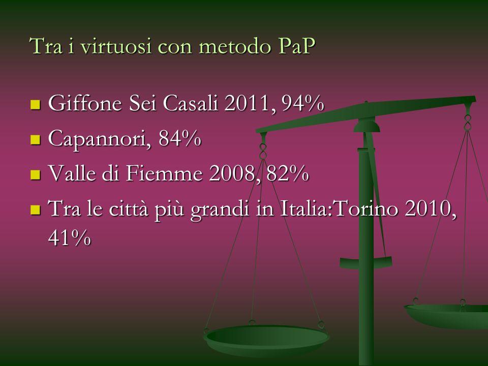 Tra i virtuosi con metodo PaP Giffone Sei Casali 2011, 94% Giffone Sei Casali 2011, 94% Capannori, 84% Capannori, 84% Valle di Fiemme 2008, 82% Valle di Fiemme 2008, 82% Tra le città più grandi in Italia:Torino 2010, 41% Tra le città più grandi in Italia:Torino 2010, 41%
