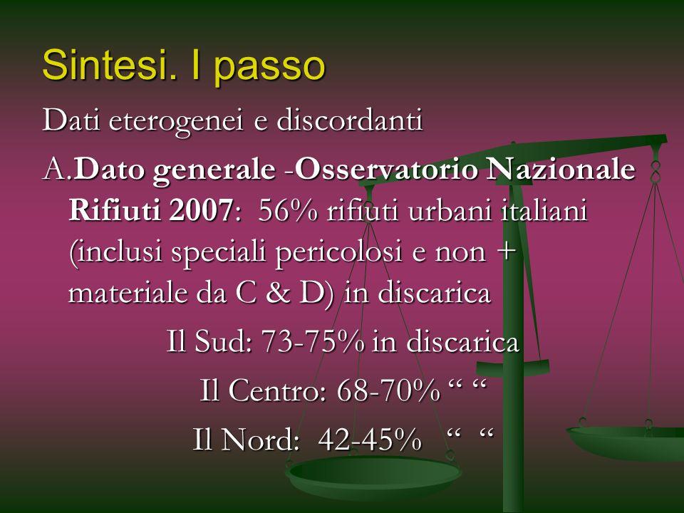 Sintesi. I passo Dati eterogenei e discordanti A.Dato generale -Osservatorio Nazionale Rifiuti 2007: 56% rifiuti urbani italiani (inclusi speciali per