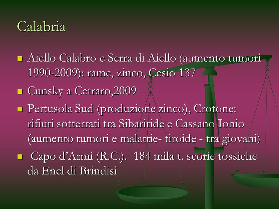 Calabria Aiello Calabro e Serra di Aiello (aumento tumori 1990-2009): rame, zinco, Cesio 137 Aiello Calabro e Serra di Aiello (aumento tumori 1990-200