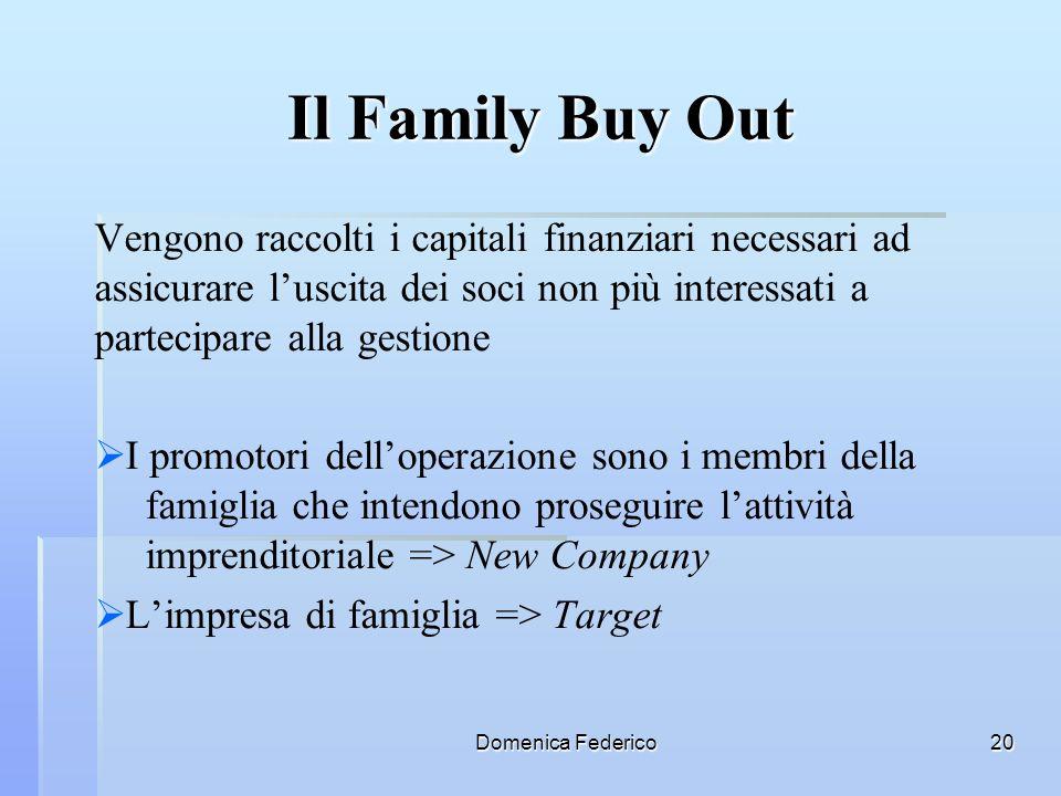 Domenica Federico20 Il Family Buy Out Vengono raccolti i capitali finanziari necessari ad assicurare luscita dei soci non più interessati a partecipar