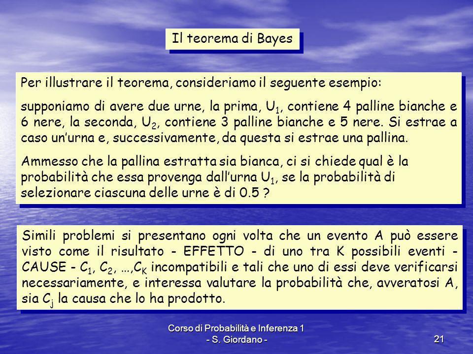 Corso di Probabilità e Inferenza 1 - S. Giordano -21 Il teorema di Bayes Per illustrare il teorema, consideriamo il seguente esempio: supponiamo di av