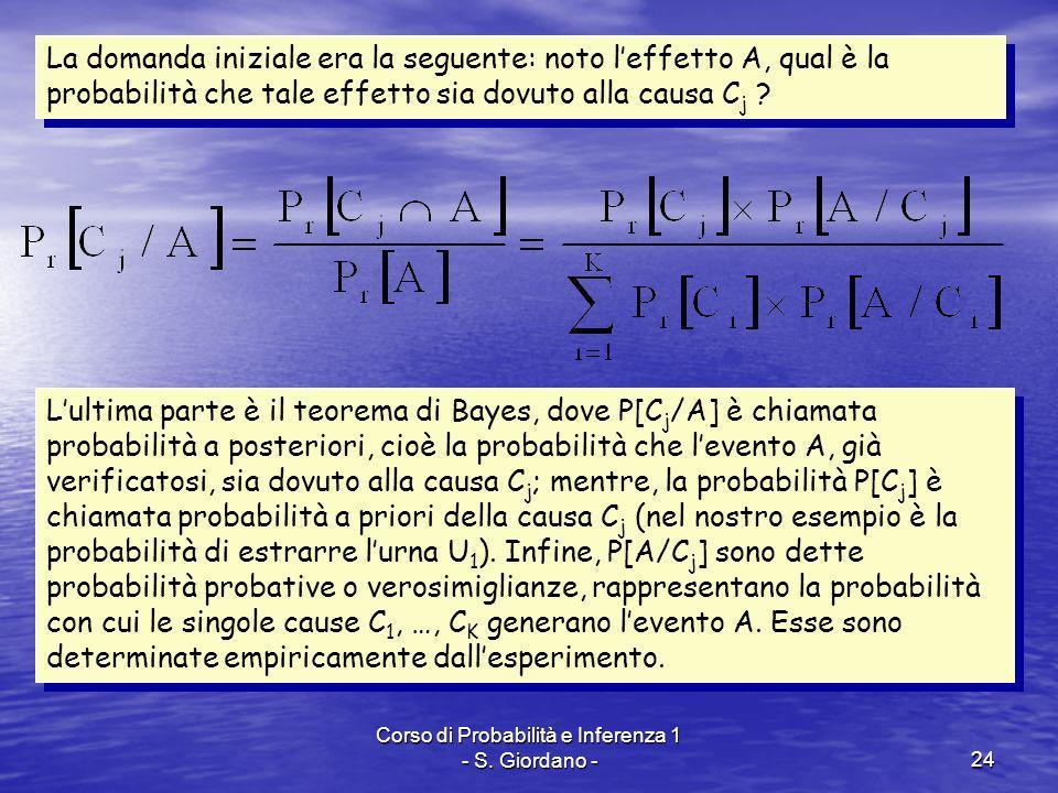 Corso di Probabilità e Inferenza 1 - S. Giordano -24 La domanda iniziale era la seguente: noto leffetto A, qual è la probabilità che tale effetto sia