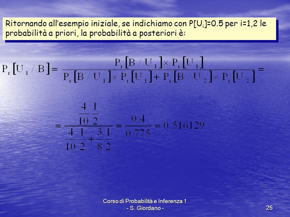 Corso di Probabilità e Inferenza 1 - S. Giordano -25 Ritornando allesempio iniziale, se indichiamo con P[U i ]=0.5 per i=1,2 le probabilità a priori,