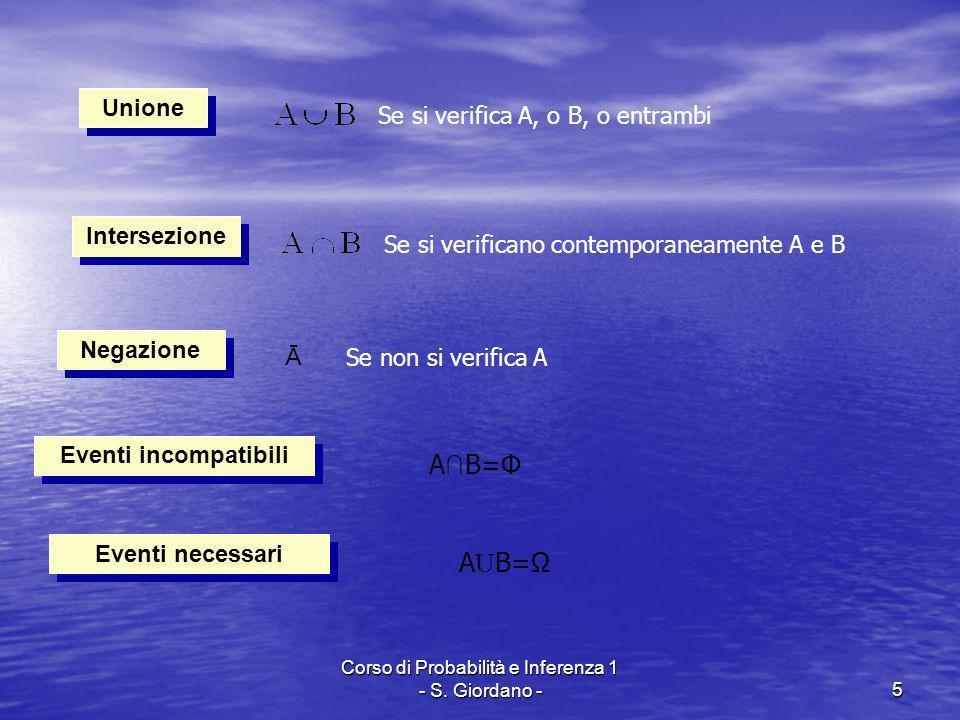 Corso di Probabilità e Inferenza 1 - S. Giordano -5 Unione Se si verifica A, o B, o entrambi Intersezione Se si verificano contemporaneamente A e B Ne