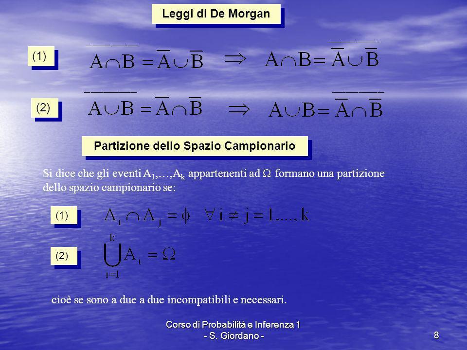 Corso di Probabilità e Inferenza 1 - S. Giordano -8 Leggi di De Morgan Partizione dello Spazio Campionario (1) (2) Si dice che gli eventi A 1,…,A k ap