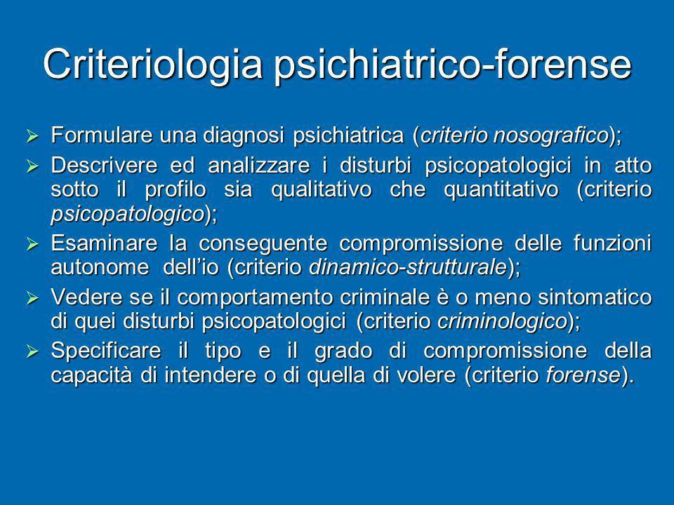 Criteriologia psichiatrico-forense Formulare una diagnosi psichiatrica (criterio nosografico); Formulare una diagnosi psichiatrica (criterio nosografi