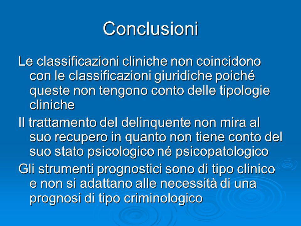 Conclusioni Le classificazioni cliniche non coincidono con le classificazioni giuridiche poiché queste non tengono conto delle tipologie cliniche Il t